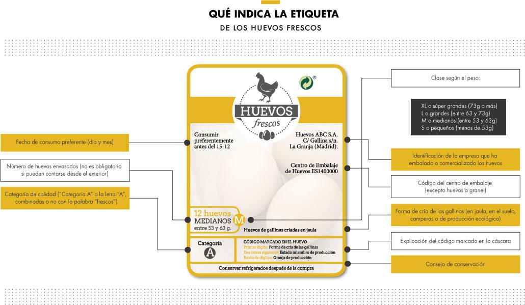 informacion_Etiqueta_ovoproducto